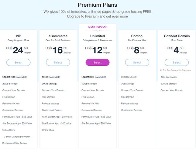 Wix vs WordPress - Wix Pricing